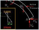 MARS – Modified mechanism analysis