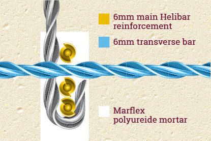 Helibar reinforcement set in Marflex epoxy mortar